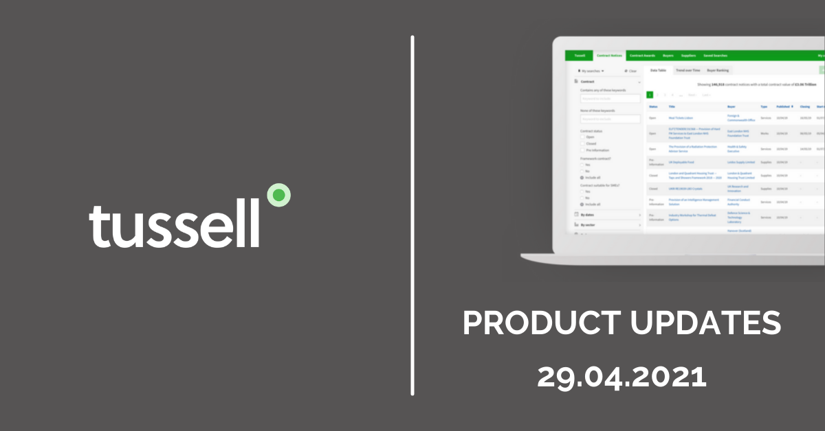 New features and updates to the Tussell platform - April 2021
